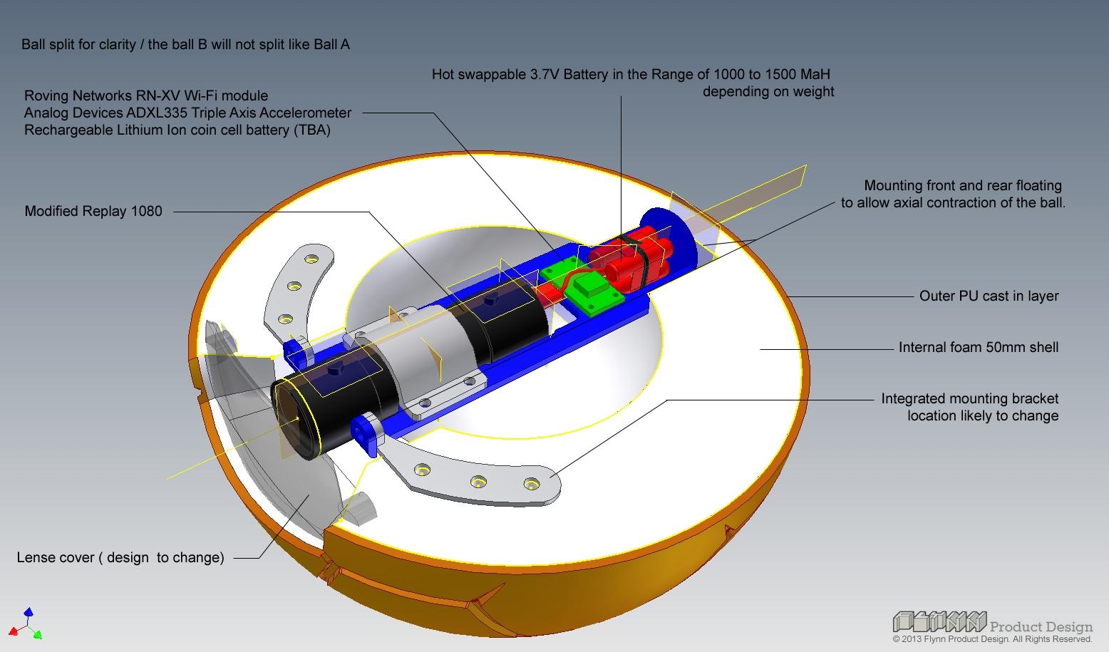 Ball B Concept 07 1